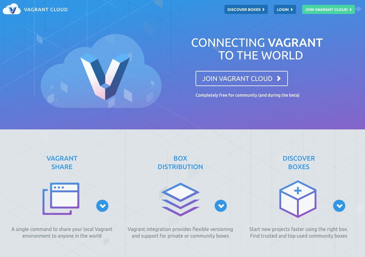 Vagrantcloud.com